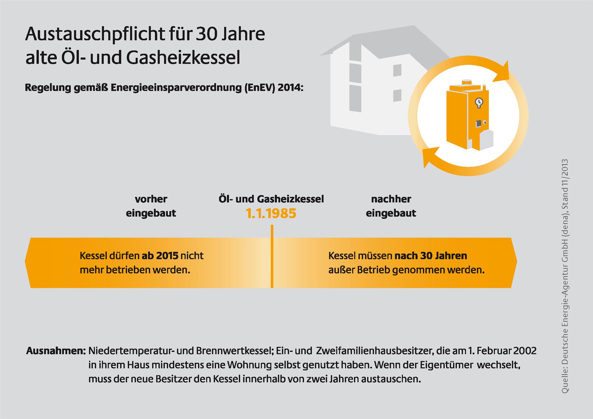 Berühmt Unvergleichliche Kessel Handbuch Ideen - Der Schaltplan ...